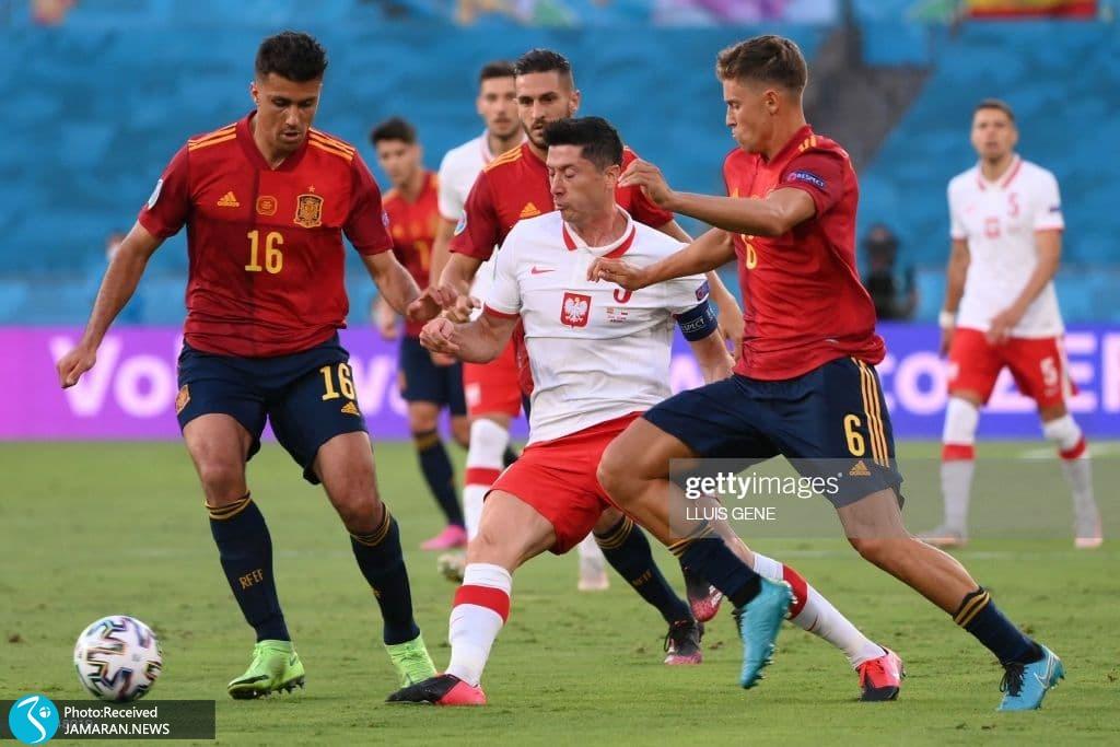 یورو 2020 - تیم فوتبال اسپانیا و لهستان روبرت لواندوفسکی