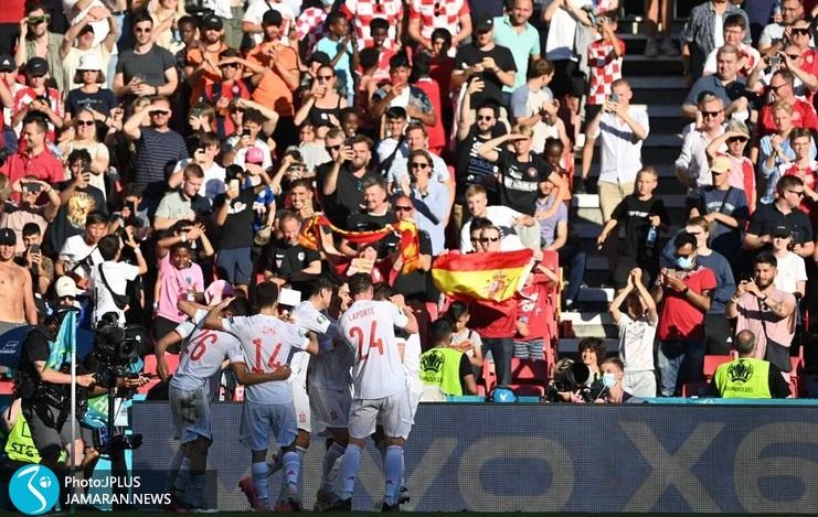 یورو 2020 - اسپانیا و کرواسی