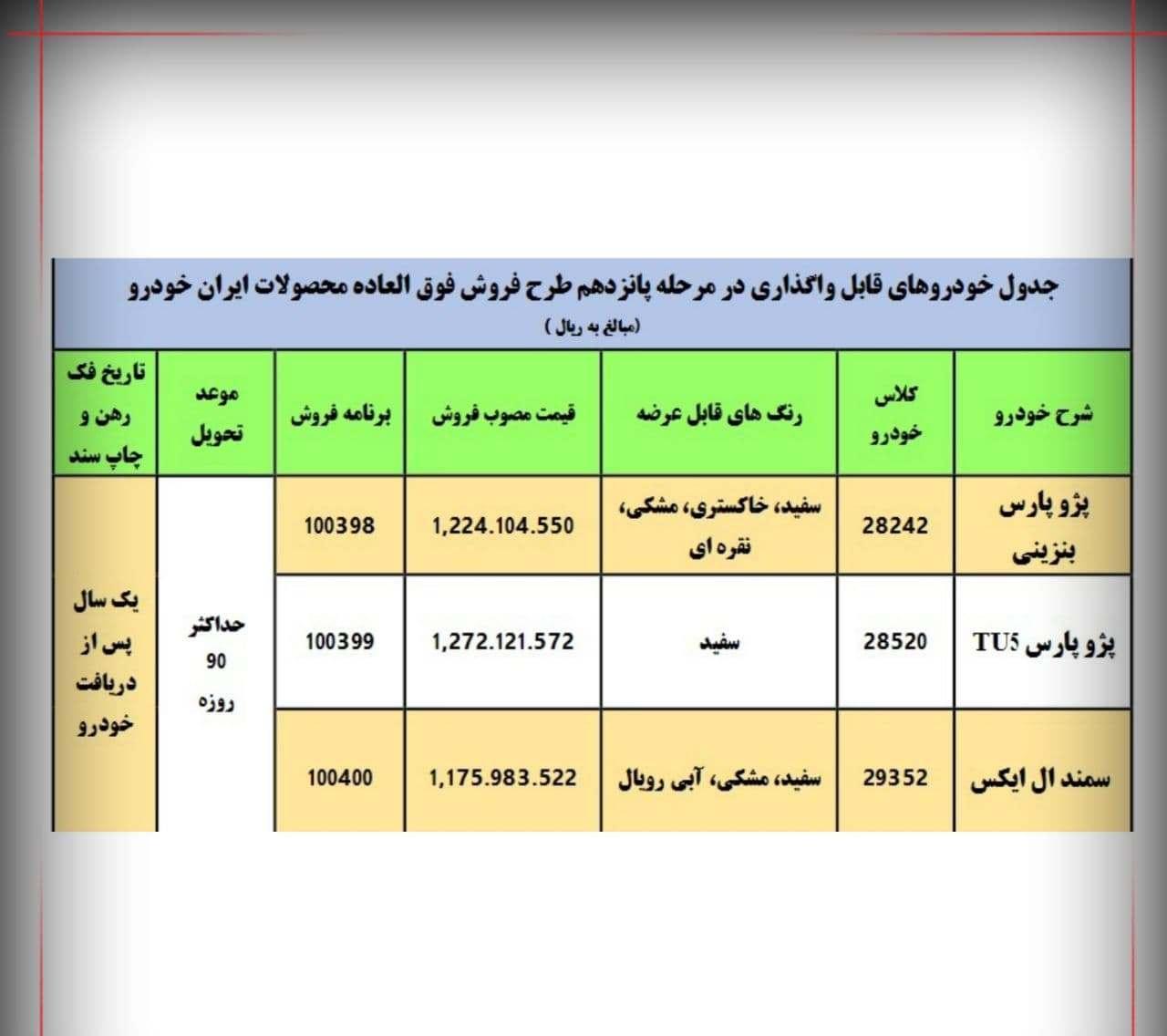 نخستین فروش فوری ایران خودرو در 1400