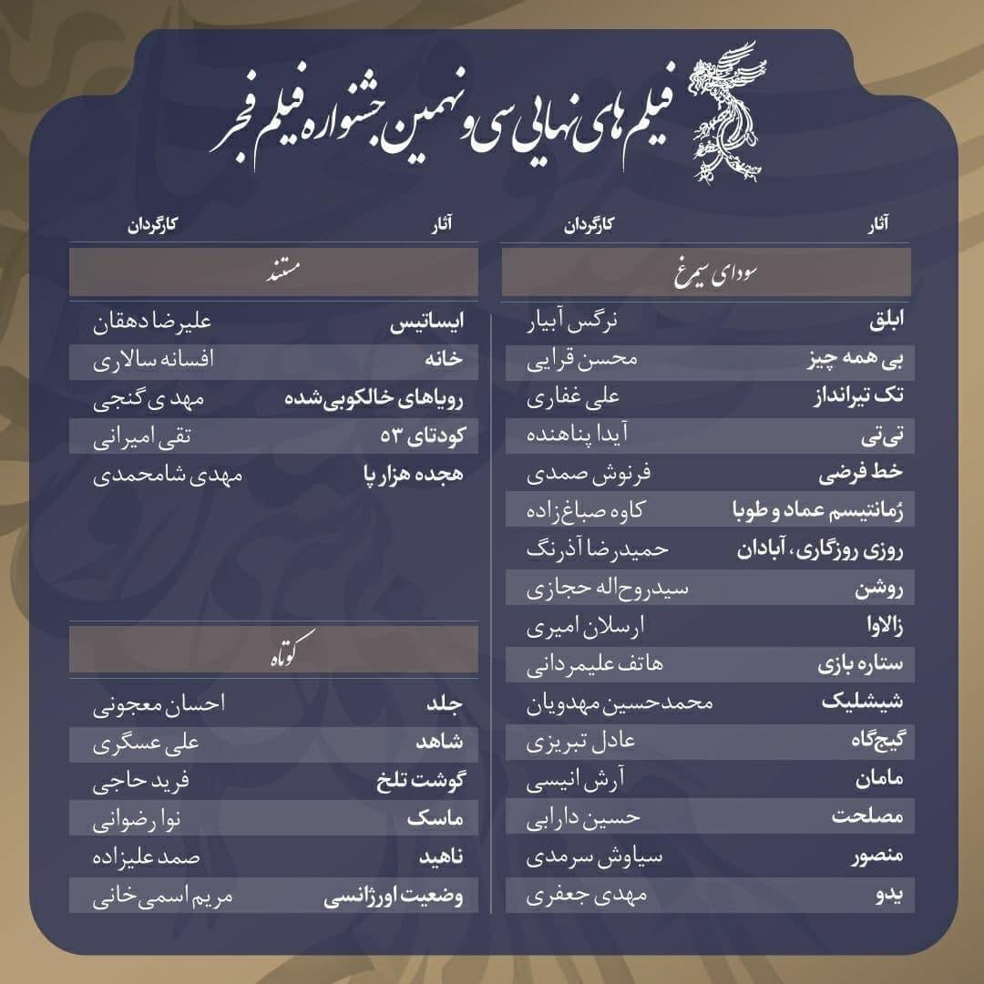 اسامی فیلمهای نامزدشده بخشهای مختلف جشنواره فیلم فجر۳۹ اعلام شد