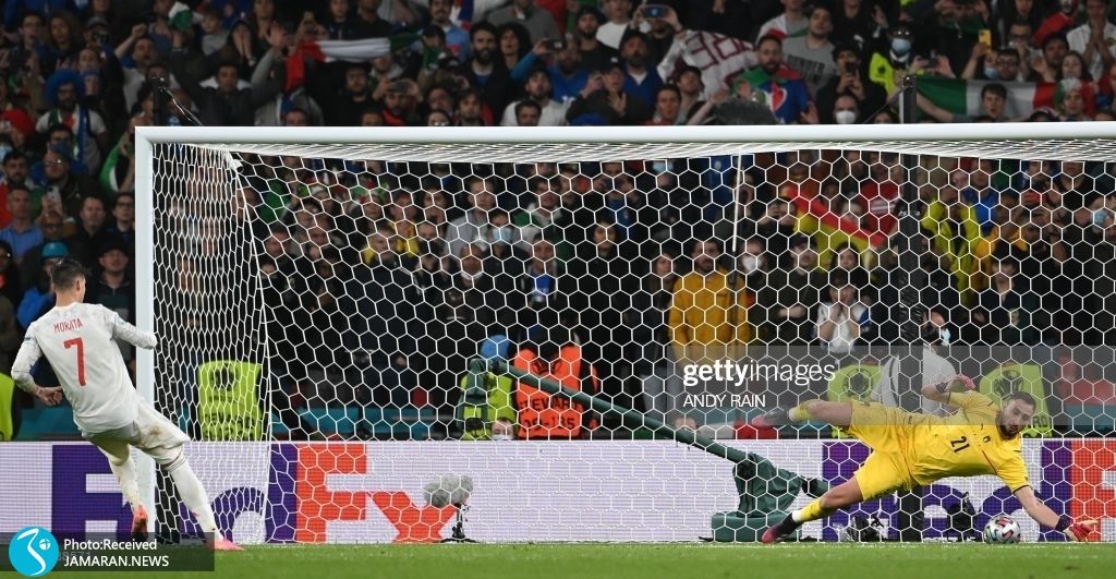 gettyimages-1233838571-1024x1024