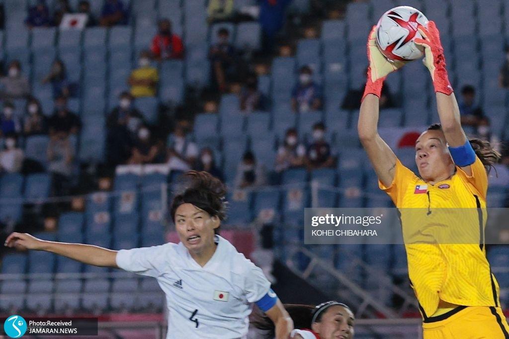 فوتبال زنان المپیک