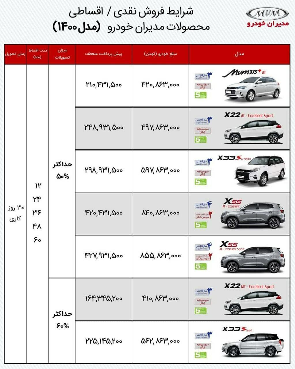 فروش اقساطی مدیران خودرو ویژه ماه رمضان