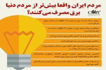 مردم ایران واقعا بیشتر از مردم دنیا برق مصرف میکنند؟