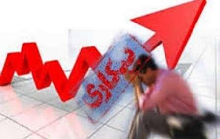 واکاوی علل افزایش نرخ بیکاری در چهارمحال و بختیاری