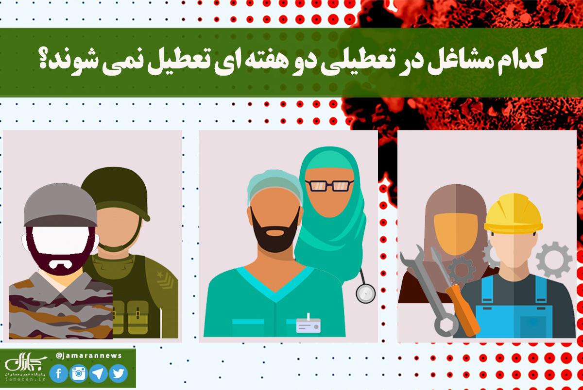کدام شغل ها اجازه فعالیت در استان تهران را ندارند؟ + دریافت لیست مشاغل
