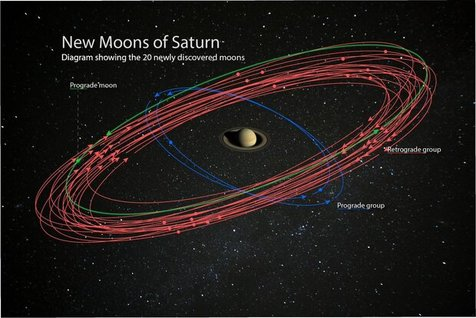 کشف ۲۰ قمر جدید دور زحل