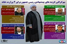 گزینه های پیشنهادی رییس جمهور برای 4 وزارت خانه را بیشتر بشناسید