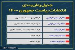جدول زمانبندی انتخابات ریاست جمهوری 1400