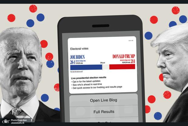 انتخابات جنجالی ریاست جمهوری آمریکا