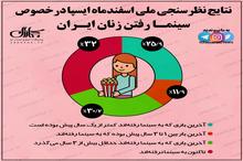 میزان حضور زنان ایرانی در سینما