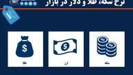 قیمت سکه، طلا و دلار در بازار امروز 30 خرداد 1400 + جدول/کاهش قیمت سکه و طلا