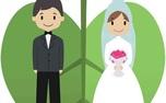 توصیه علم به ازدواج سنتی است یا مدرن؟