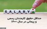 حداقل حقوق کارمندان رسمی و پیمانی در سال 1400 اعلام شد: 3 میلیون و پانصد هزار تومان