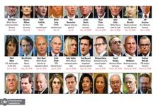 چه کسانی پشت ترامپ را خالی کردند؟/ همه اخراجی ها و مستعفی های دولت چهارساله آمریکا+ تصاویر