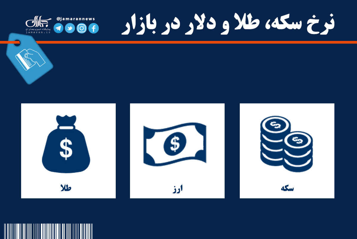 قیمت سکه، طلا و دلار 20 تیر 1400 + جدول