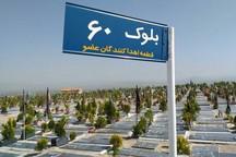 اهداکنندگان عضو رایگان دفن میشوند