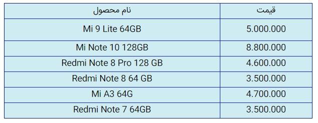 C:\Users\baztab\Desktop\1399-03-03 03_30_58-قیمت روز گوشی موبایل در ۳ خرداد.png