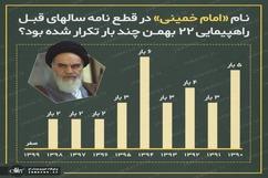 نام «امام خمینی» در قطعنامه سالهای قبل راهپیمایی 22 بهمن چند بار تکرار شده بود؟