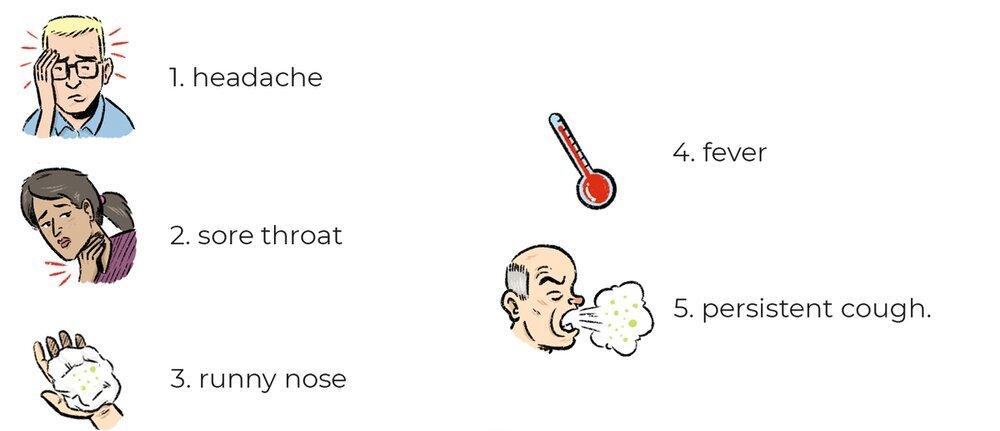 سرماخوردگی که ممکن است کرونا باشد/ گونه دلتا را بیشتر بشناسید
